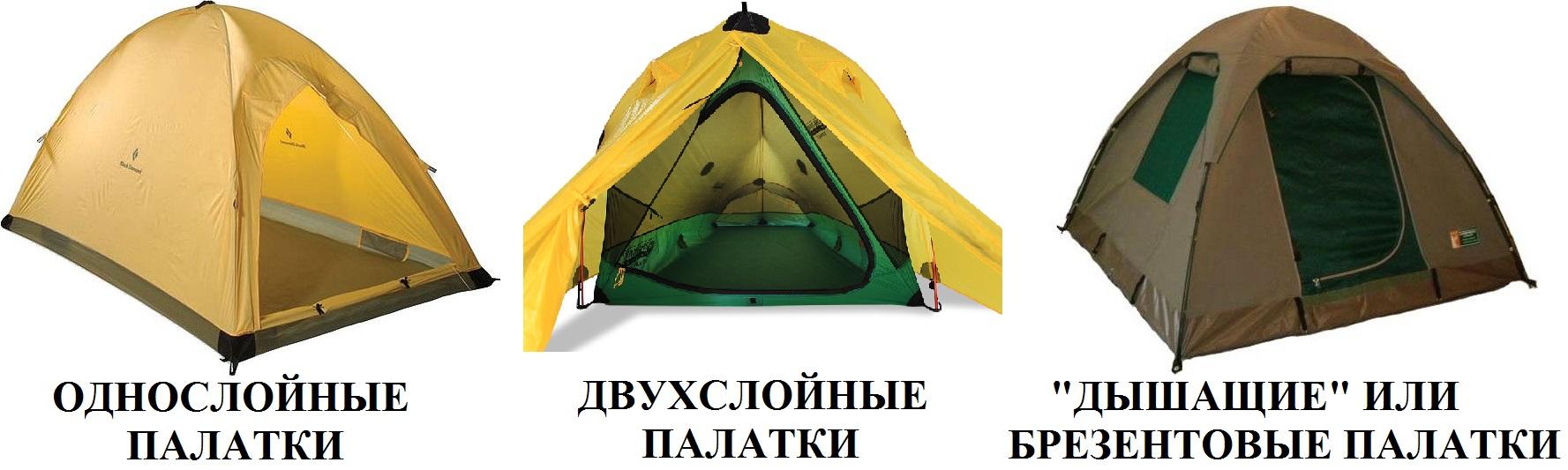 палатка для рыбалки вьюга купить